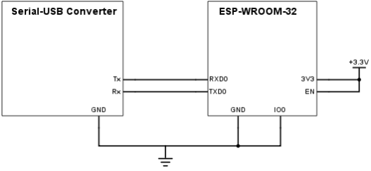 ESP-WROOM-32 Programming circuit