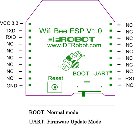 WiFi Bee pinout.png
