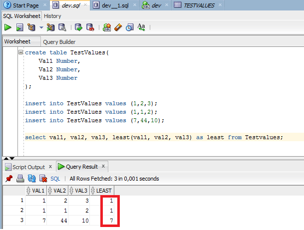 Oracle Sql Least And Greatest Values Across Columns
