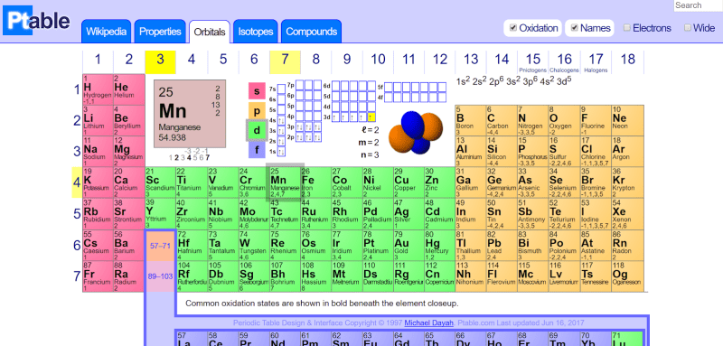 The most interactive and dynamic periodic table ptable the most interactive periodic table ptable tech urdu website interactive and dynamic urtaz Image collections