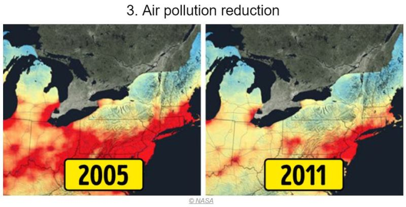 15 Photos of Earth Before and AFter - Reduction in Pollution Levels - Tech Urdu
