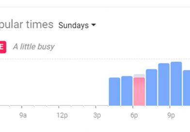 Google Maps' LIVE Popular Times Feature - Google Maps' LIVE Popular Times Feature - Tech Urdu
