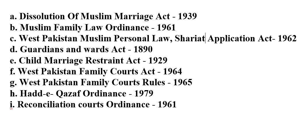 Muslim Law MCQs (Past Papers)