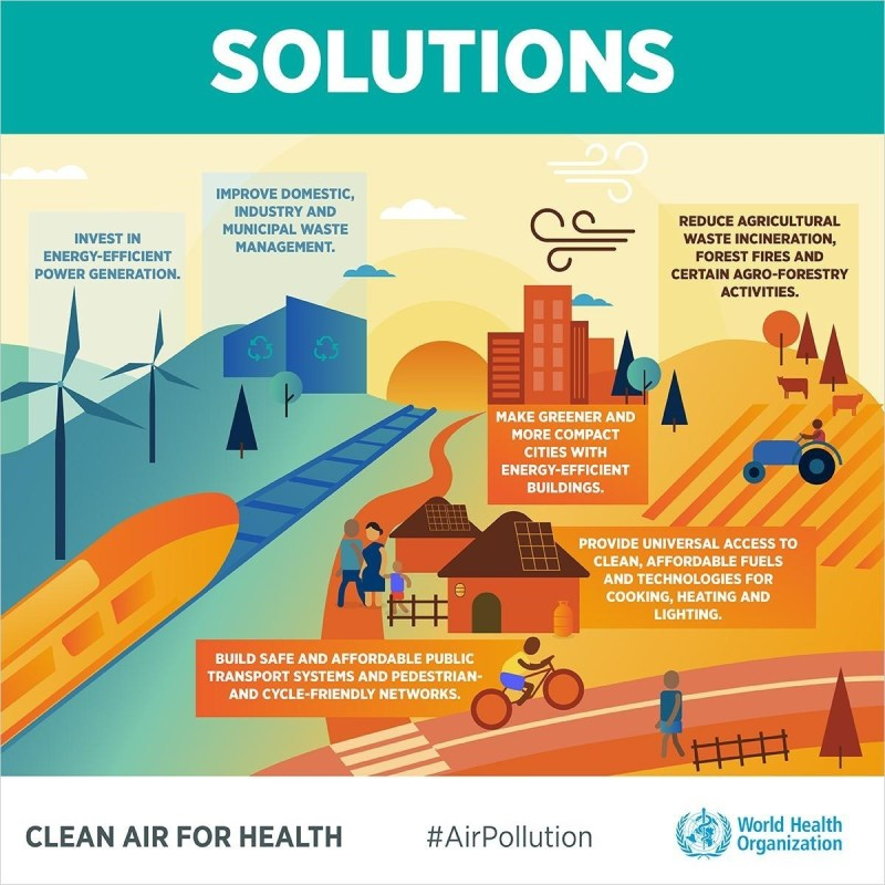 air-pollution-solutions