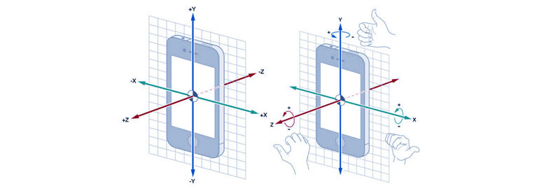 How Does a Phone Count Steps? - Tech Urdu