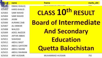 Class 10th Result (PDF Download) Board of Intermediate and Secondary Education Quetta Balochistan - Tech Urdu