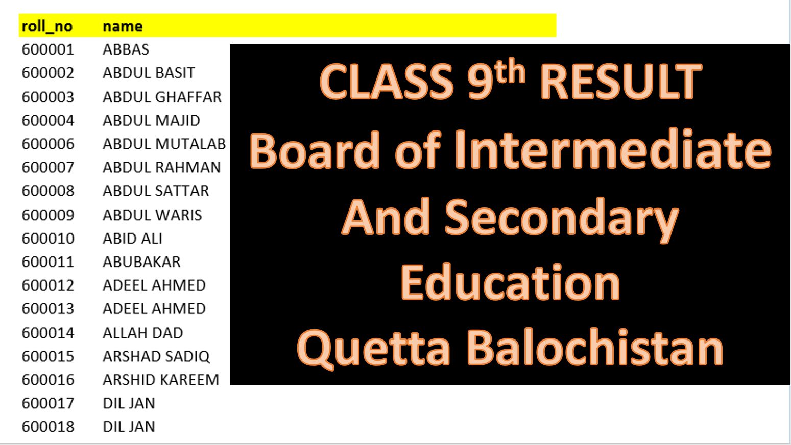 Class 9th Result (PDF Download) Board of Intermediate and Secondary Education Quetta Balochistan - Tech Urdu