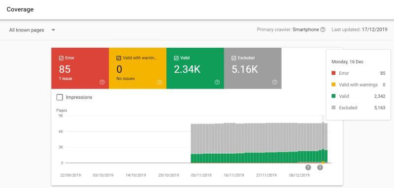 Understanding Google Index Coverage - techurdu.net