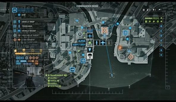 battlefield 4 commander mode
