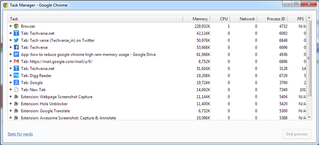 google-chrome-task-manager_0