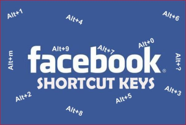 Facebook-Keyboard Shortcuts
