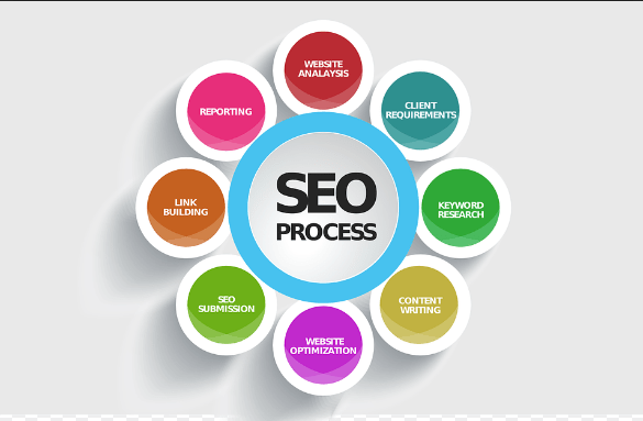 SEO Tools-International SEO Tools