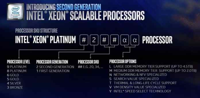 SoC 1024x501 - Meet The Intel's All-New Monstrous 56-Core Processor