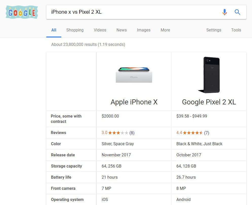 How To Compare Smartphones: Google New Search Tool