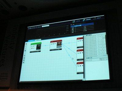 フローを書くだけで動く業務システム「BMPS」(#IVS Launch Pad [5/14])