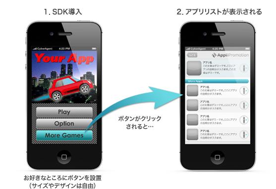 相互掲載を条件にスマホアプリに無料で広告 AppliPromotion【湯川】
