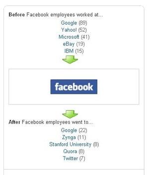 facebook_履歴