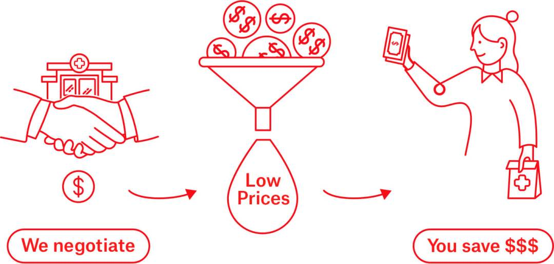 online pharmacy supply chain