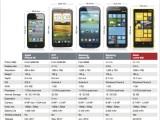 smartphones-1024×862