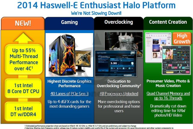 Haswell-E-speculate