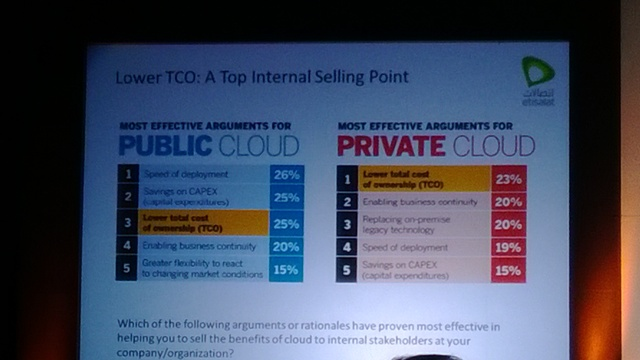 Cloud Key Selling Factors