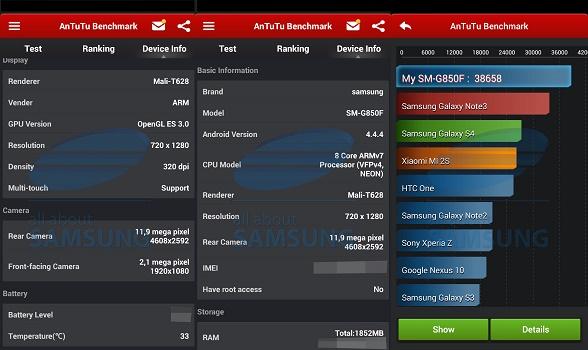 Samsung Galaxy Alpha Benchmarks