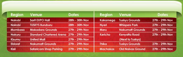 Safaricom open day dates
