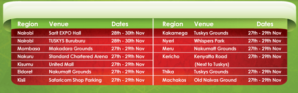 Safaricom open day dates