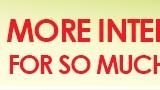 Safaricom Bundles