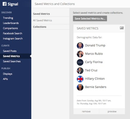 saved metrics on facebook signal
