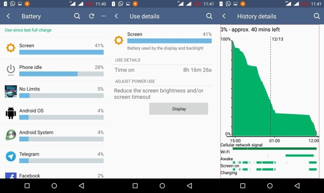 Infinix Note 2 battery life