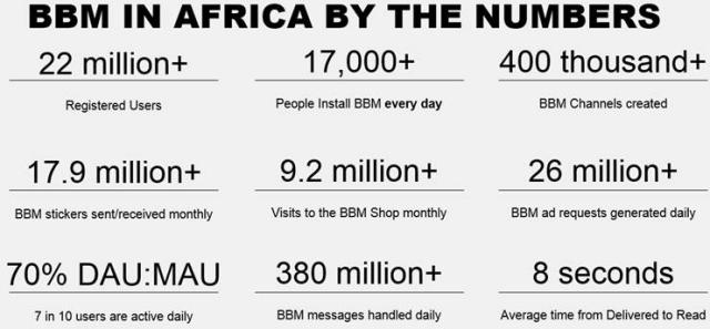 bbm_africa