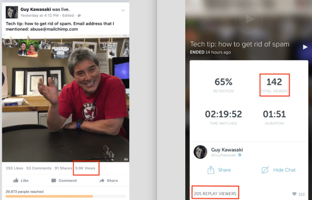 Guy Kawasaki on Facebook Live
