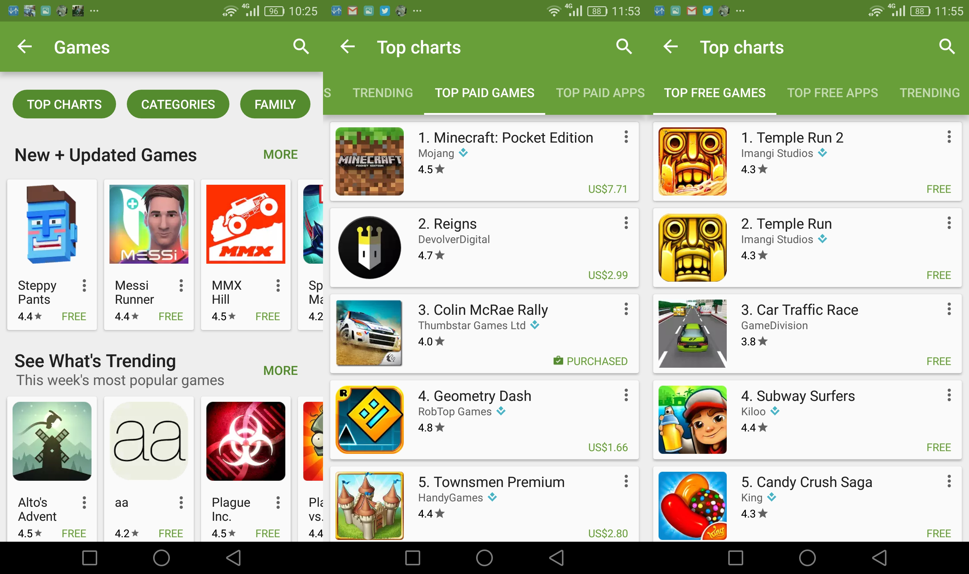Finally, There are Separate Charts for Games on the Play Store