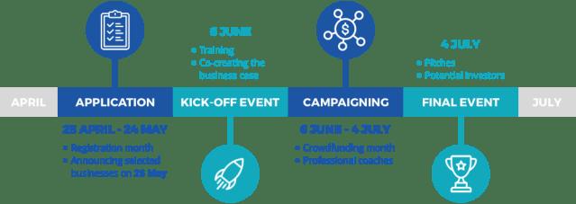 Leap2 Innovation Challenge Kenya 2017
