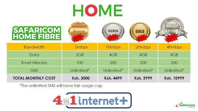 Safaricom Home Internet Plus