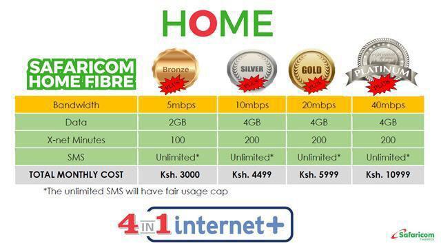 Safaricom Home Internet Plus
