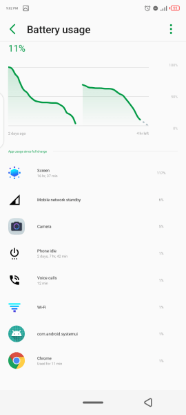 Infinix Hot 8 Battery Life Light Use