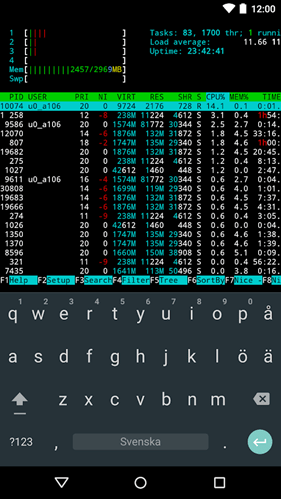 android ssh client - Termux