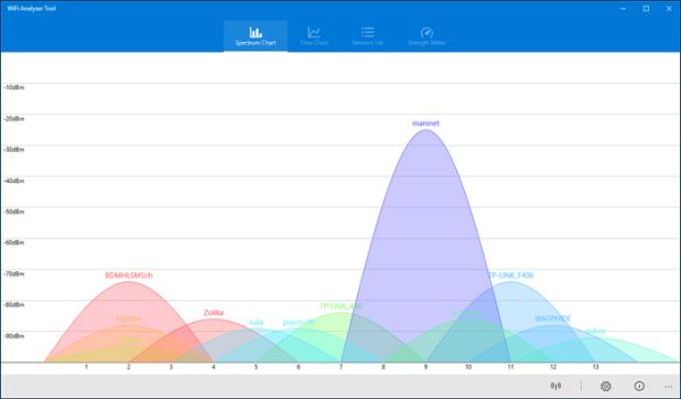wifi analyzer tool for windows