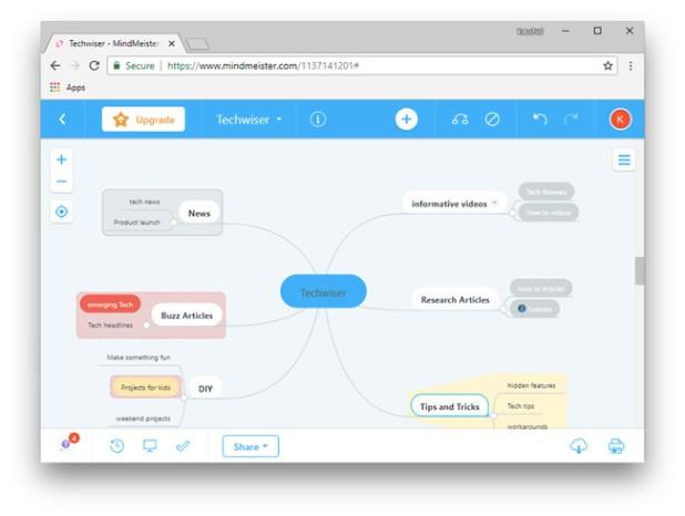 Mindmeister workflow