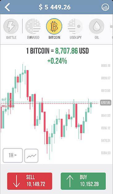 Best Stock Market Simulator Apps- Forex