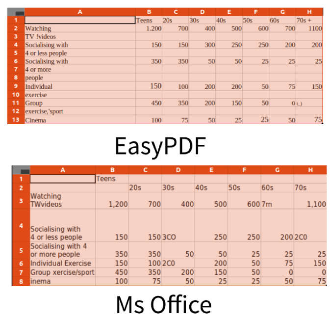 side-by-side-ocr-comparison-simplePDF-office