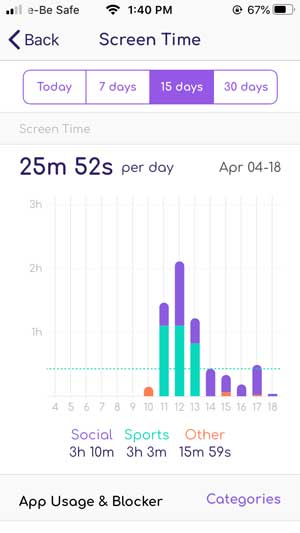 screen time on famisafe