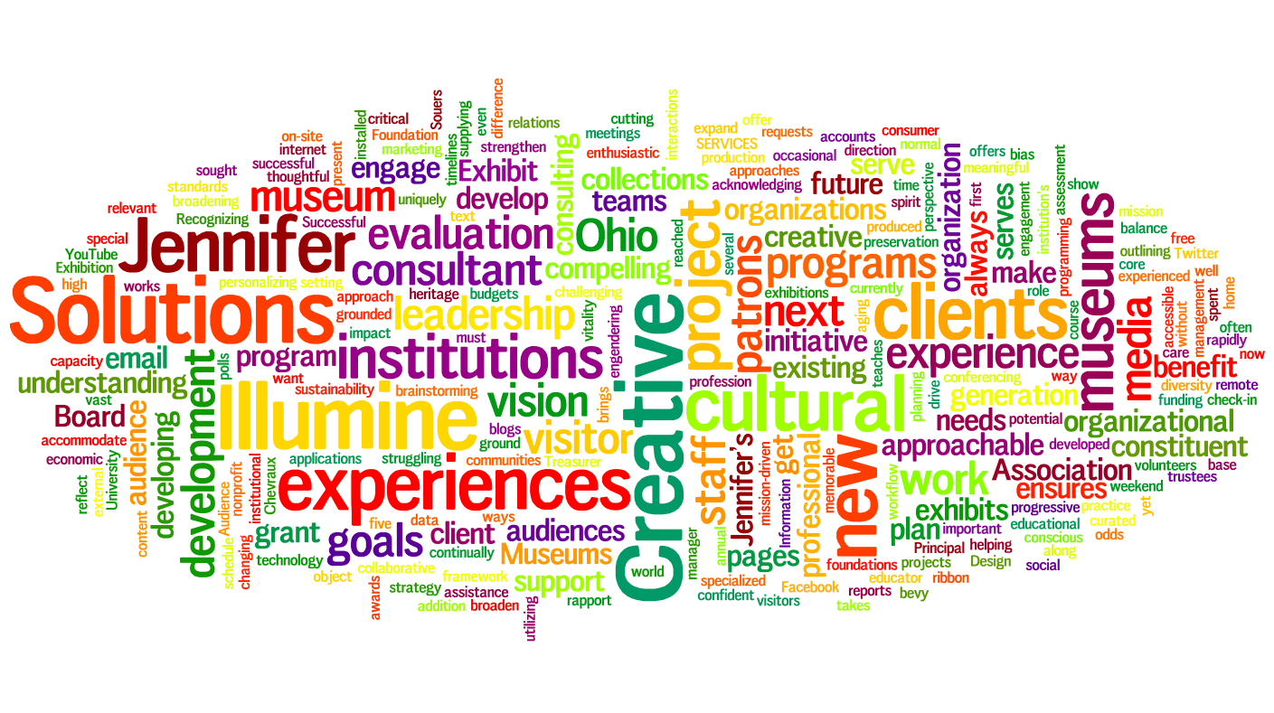 8 Word Cloud Makers To Create The Perfect Word Collage Online