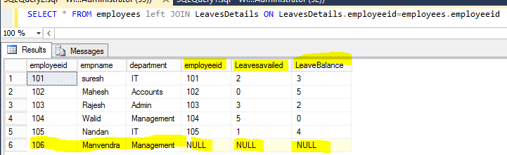 Understanding Different Types Of Sql Joins With Examples