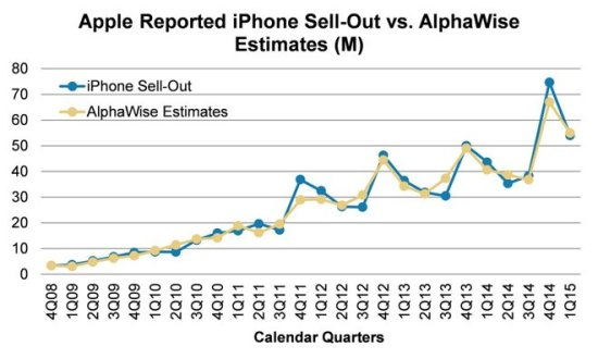 AlphaWise Report