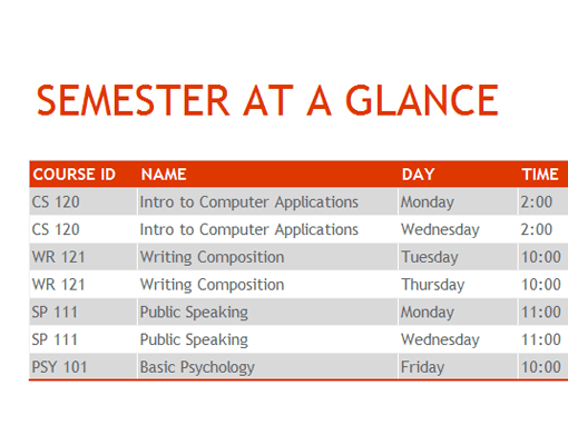 Semester at a glance