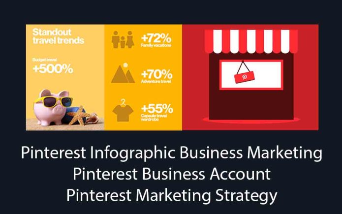 Pinterest Infographic Business Marketing - Pinterest Business Account | Pinterest Marketing Strategy