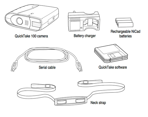 Apple QuickTake 100, una delle prime fotocamere digitali